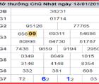 Bảng dự đoán lô xiên siêu chính xác ngày 14/02