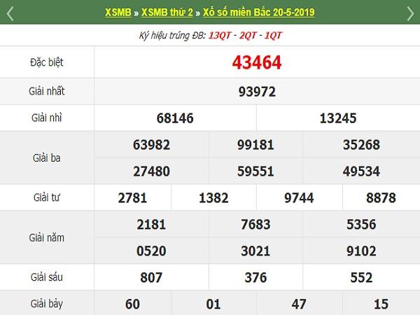 Soi cầu XSMB 21-5-2019, dự đoán kết quả hôm nay chính xác nhất