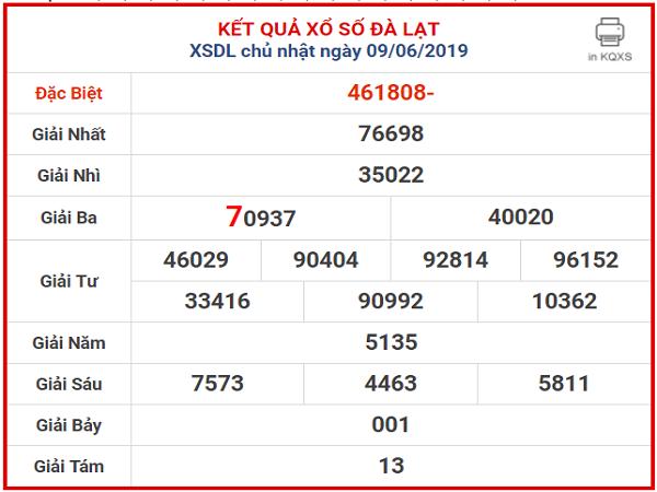 du-doan-xsdl-16-6-2019-soi-cau-xo-so-da-lat