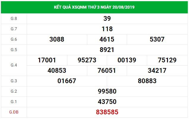 Dự đoán KQ Xổ Số Quảng Nam hôm nay thứ 3 ngày 27/8/2019