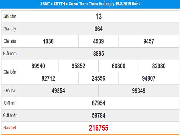Nhận định kết quả xổ số Thừa Thiên Huế ngày 26/08 xác suất trúng cao