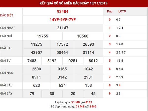 Phân tích xsmb thứ 3 ngày 19-11-2019