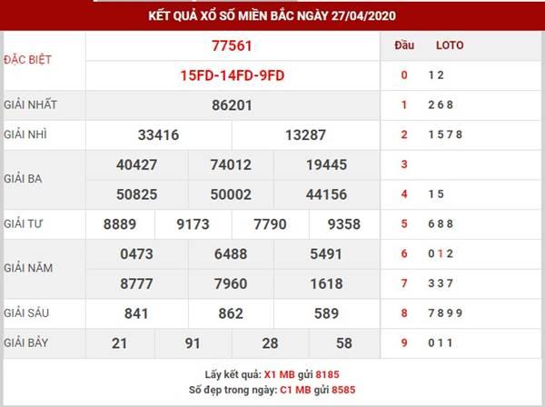 Phân tích kết quả XSMB thứ 3 ngày 28-4-2020