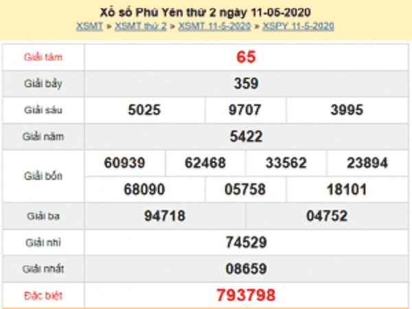 Phân tích KQXSPY- Xổ số phú yên thứ 2 ngày 18/05 hôm nay