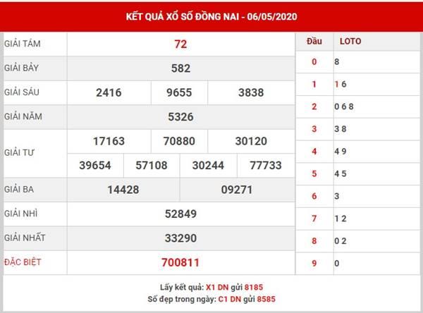 Phân tích kết quả XSDN thứ 4 ngày 13-5-2020