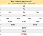 ket-qua-xo-so-khanh-hoa-24-5-2020-chu-nhat-min