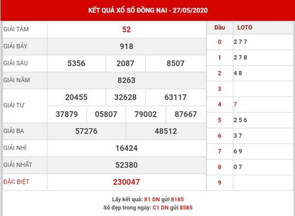 Phân tích kqsx Đồng Nai thứ 4 ngày 3-6-2020