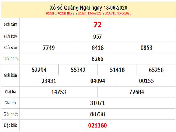 ket-qua-xo-so-Quang-Ngai-ngay-13-6-2020-min