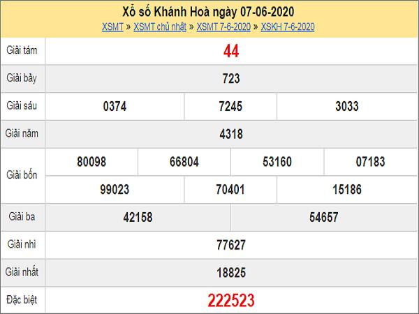 Phân tích XSKH 10/6/2020