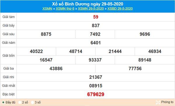 Thống kê XSBD 5/6/2020 chốt KQXS Bình Dương thứ 6
