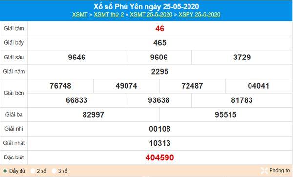 Thống kê XSPY 1/6/2020 - KQXS Phú Yên thứ 2 hôm nay