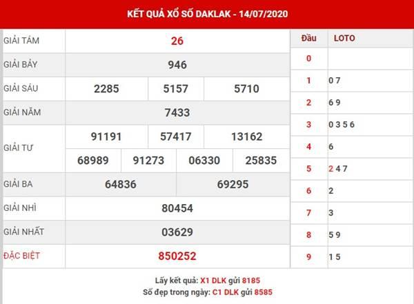 Thống kê SX Daklak thứ 3 ngày 21-7-2020