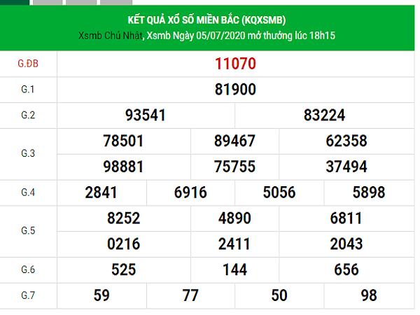 Nhận định KQXSMB-xổ số miền bắc thứ 2 ngày 06/07 tỷ lệ trúng cao