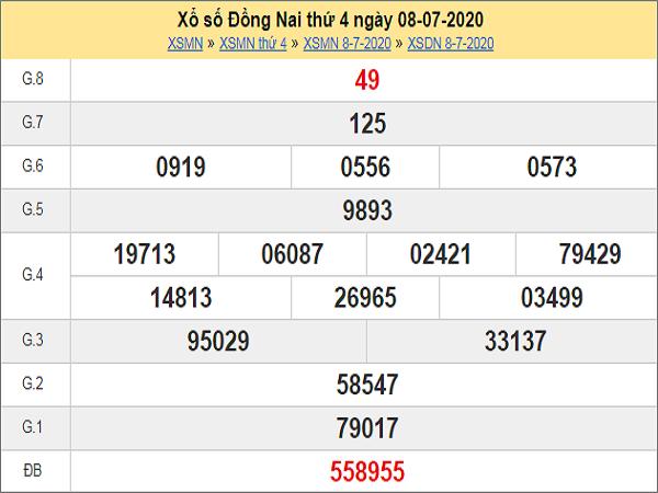 Dự đoán xổ số Đồng Nai 15-07-2020