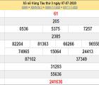 Thống kê lô tô xổ số vũng tàu thứ 3 ngày 14/07/2020