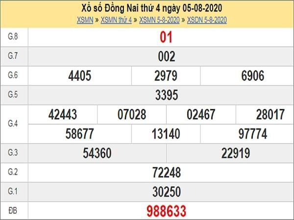 Nhận định XSDN 12/8/2020