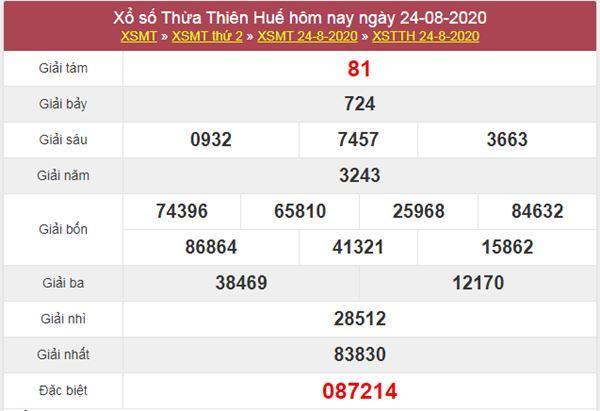 Phân tích XSTTH 31/8/2020 chốt KQXS Thừa Thiên Huế thứ 2