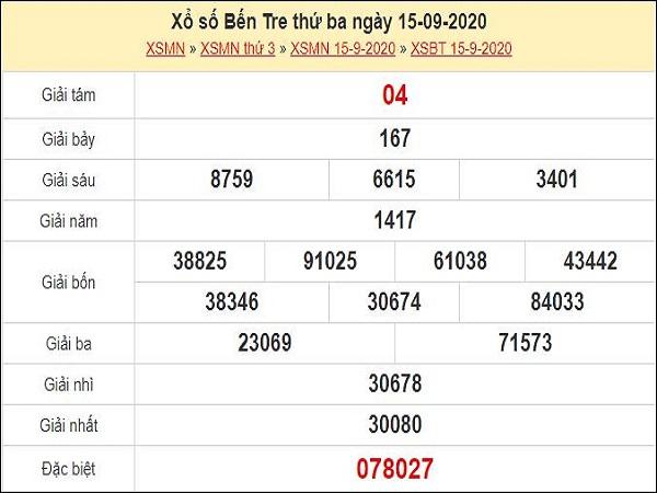Phân tích XSBT 22/9/2020