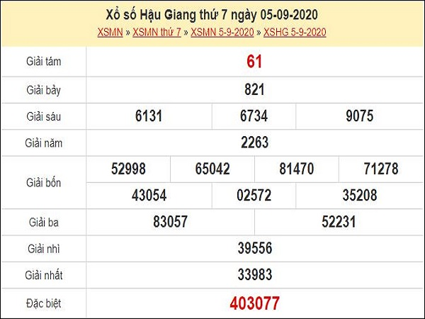 Nhận định XSHG 12/9/2020
