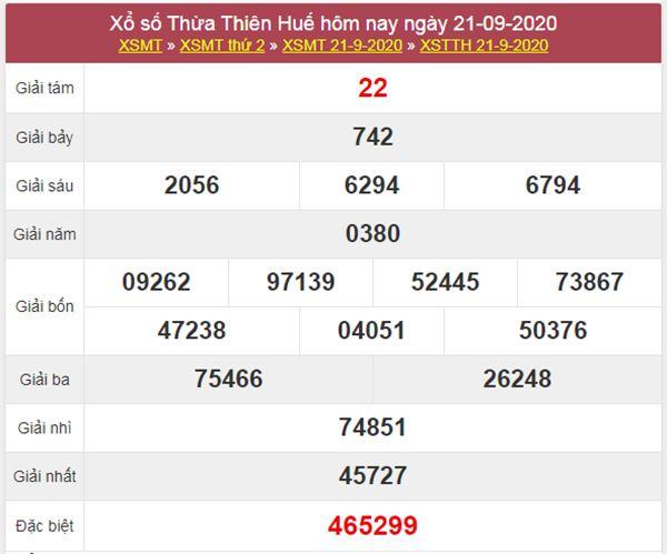 Soi cầu XSTTH 28/9/2020 chốt lô VIP Thừa Thiên Huế thứ 2