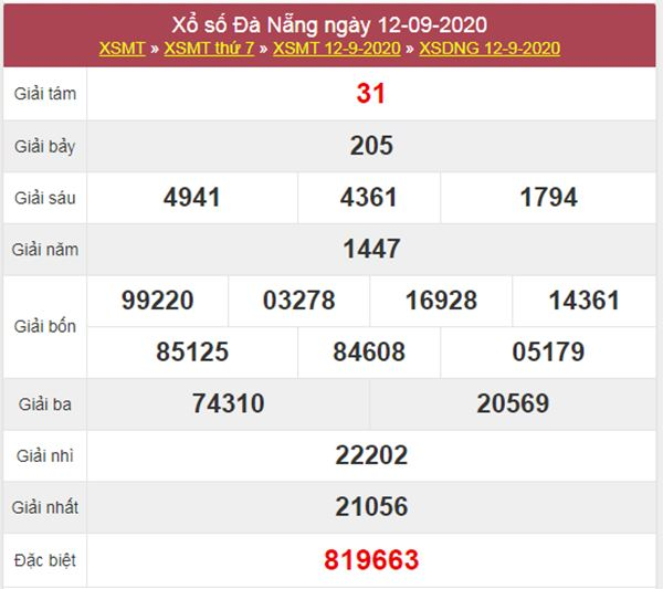 Thống kê XSDNG 16/9/2020 chốt lô VIP Đà Nẵng thứ 4