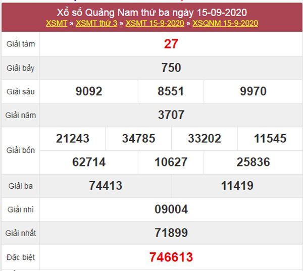 Thống kê XSQNM 22/9/2020 chốt lô VIP Quảng Nam thứ 3