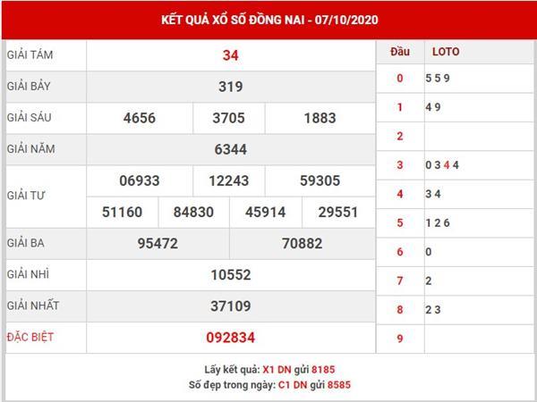 Dự đoán kết quả XS Đồng Nai thứ 4 ngày 14-10-2020