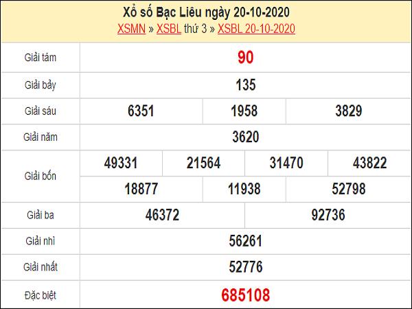 Soi cầu KQXSBL ngày 27/10/2020- xổ số bạc liêu chuẩn xác