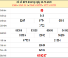 Phân tích XSBD 16/10/2020
