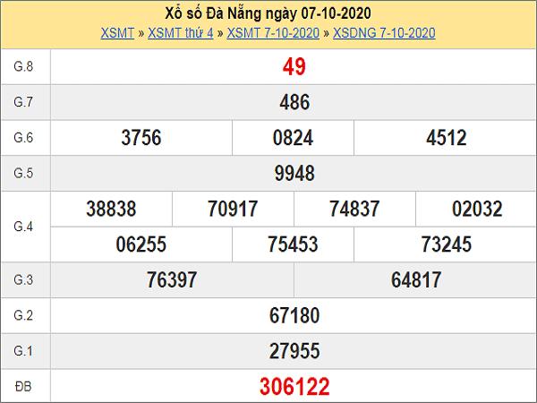Nhận định KQXSDN ngày 10/10/2020- xổ số đà nẵng hôm nay