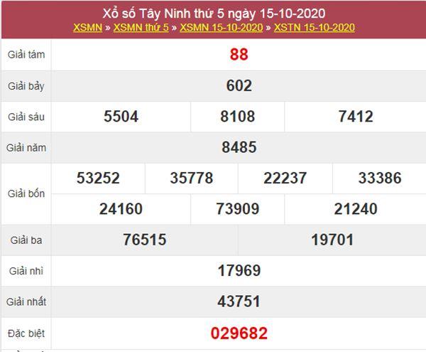 Nhận định KQXS Tây Ninh 22/10/2020 thứ 5 chính xác nhất