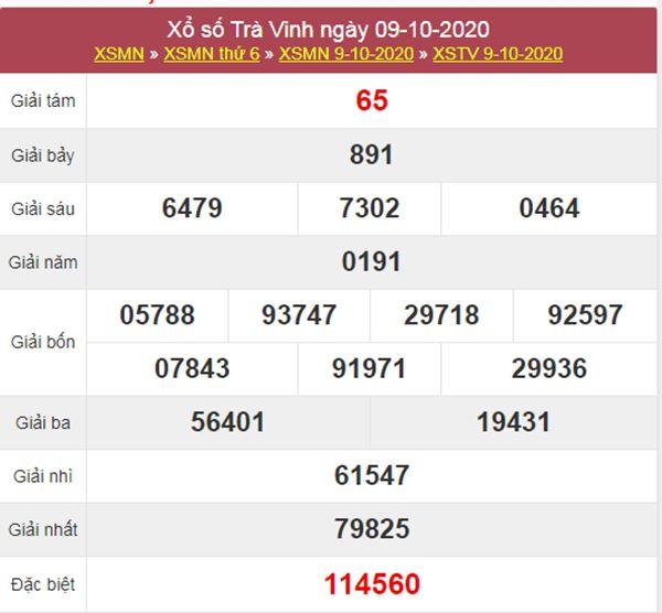 Phân tích XSTV 16/10/2020 chốt lô Trà Vinh thứ 6 chính xác