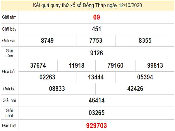 Dự đoán xổ số Đồng Tháp 12-10-2020