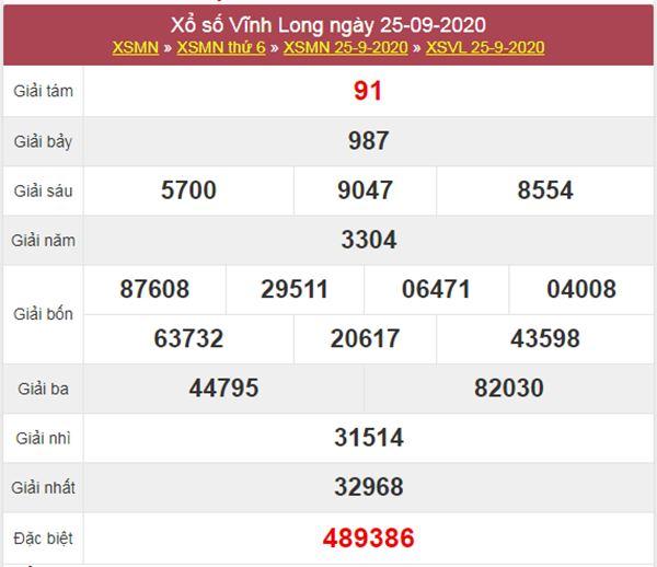 Soi cầu XSVL 2/10/2020 chốt lô số đẹp Vĩnh Long thứ 6