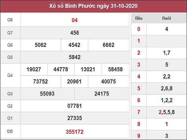 Nhận định XSBP ngày 07/11/2020 - xổ số bình phước cùng chuyên gia