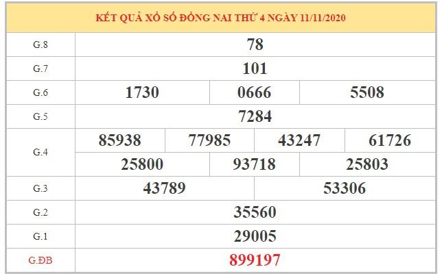 Nhận định KQXSDN ngày 18/11/2020 dựa trên kết quả kỳ trước