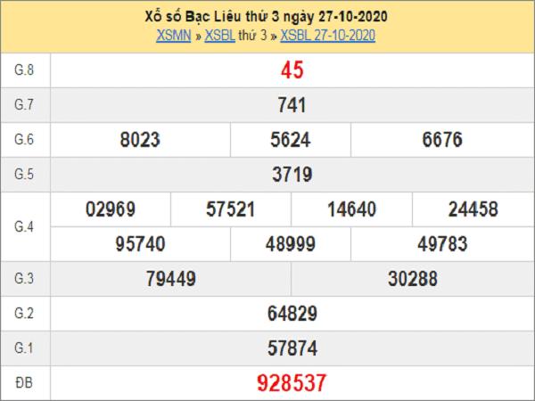 Dự đoán KQXSBL ngày 03/11/2020- xổ số bạc liêu chuẩn xác