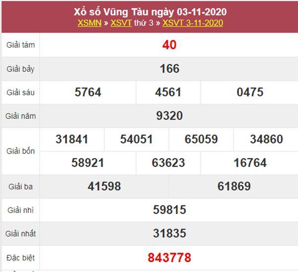 Nhận định KQXS Vũng Tàu 10/11/2020 thứ 3 tỷ lệ trúng cao