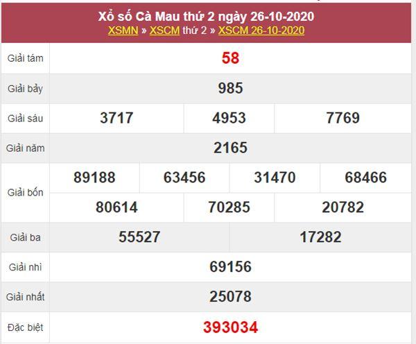 Thống kê XSCM 2/11/2020 chốt lô bạch thủ Cà Mau thứ 2