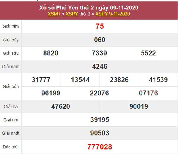Thống kê XSPY 16/11/2020 chốt số Phú Yên thứ 2 cùng cao thủ