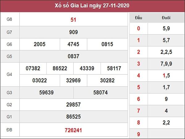 Dự đoán XSGL 4/12/2020