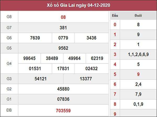 Dự đoán XSGL 11/12/2020