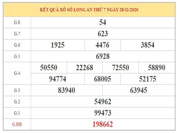 Nhận định KQXSLA ngày 5/12/2020 dựa trên kết quả kì trước