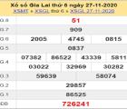 Phân tích XSGL ngày 04/12/2020- xổ số gia lai chi tiết