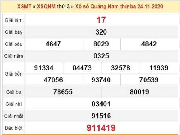 Phân tích XSQN  ngày 01/12/2020- xổ số quảng nam hôm nay