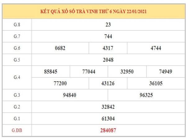 Soi cầu XSTV ngày 29/1/2021 dựa trên kết quả kì trước