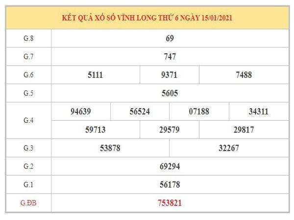 Phân tích KQXSVL ngày 22/1/2021 dựa trên kết quả kì trước