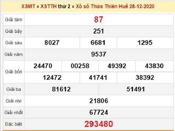 Nhận định KQXSTTH ngày 04/01/2020- xổ số thừa thiên huế
