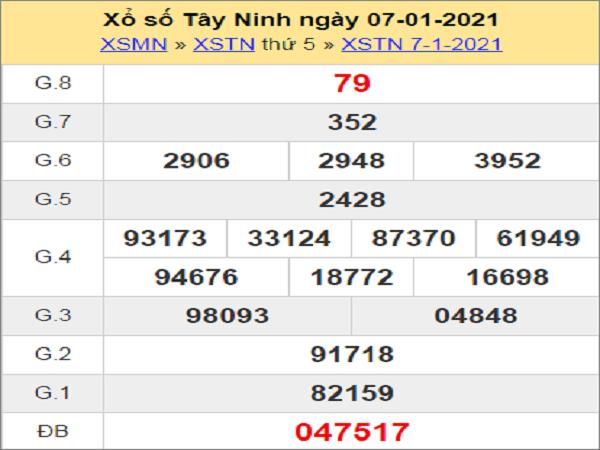 Soi cầu XSTN 14/1/2021