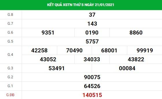 Phân tích kết quả XS Tây Ninh ngày 28/01/2021